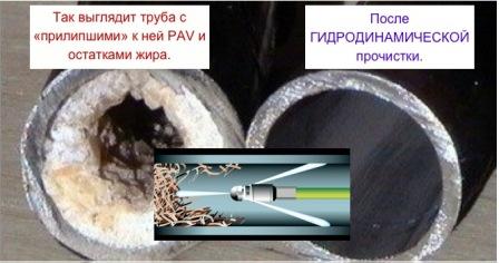 гидродинамический метод прочистки канализации в Одинцово