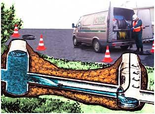 Прочистка канализации в городе Косино-Ухтомский