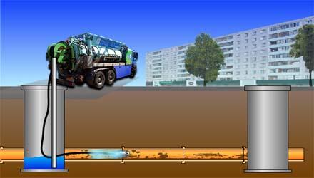 прочистка канализации в Домодедово