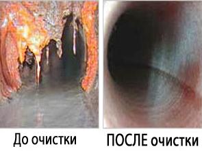 Прочистка канализации в Котельниках