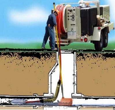 аварийная прочистка канализации в Куркино