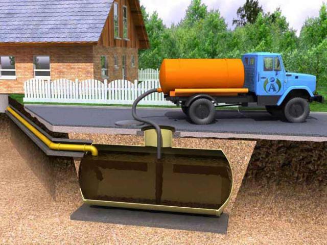 Прочистка канализации в Люберцах